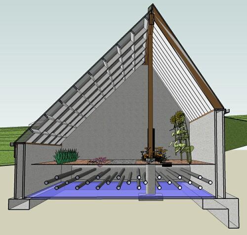 Как построить теплицу-термос